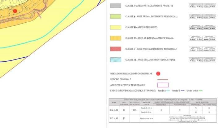 Hattusas SRL - paesaggio ed ecologia - piani di zonizzazione acustica - carta zonizzazione acustica - ranzanico - bergamo
