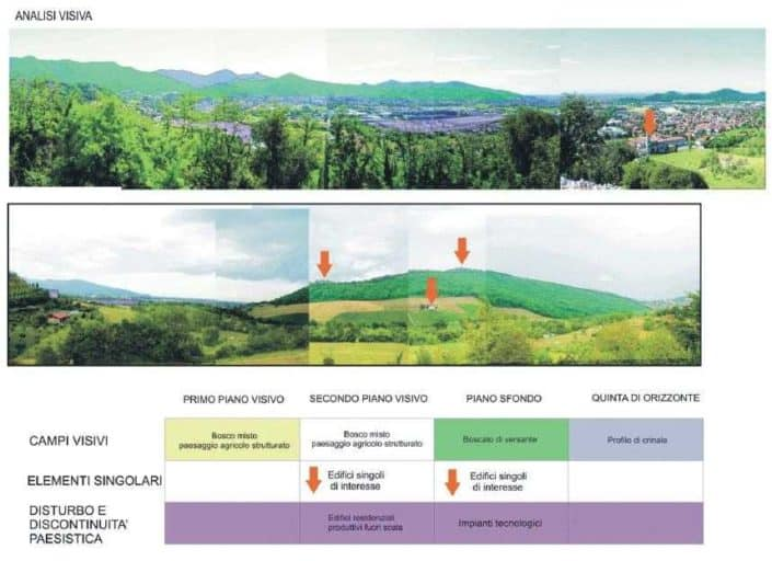 hattusas-servizi-territoriali-pianificazione-territoriale