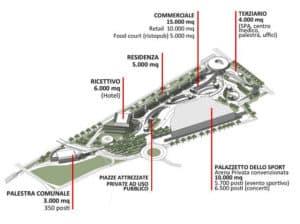 Bergamo - Chorus Life - Hattusas - Progetti - schema funzionale - assonometria