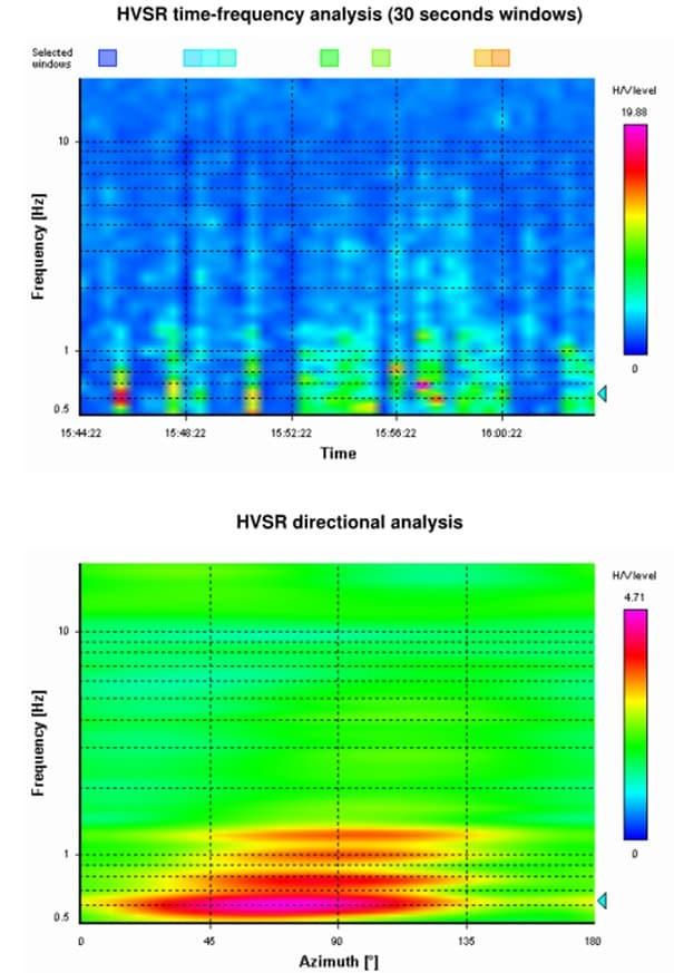 Componente geologica della variante 1 al PGT di Cene – elaborazioni HVSR (indagine sismica passiva)