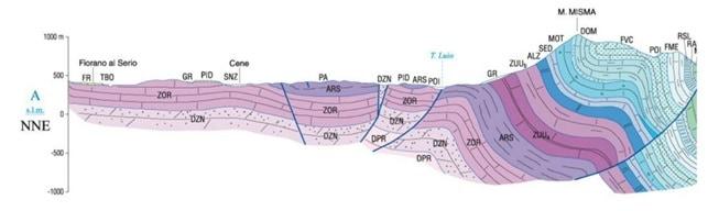 Componente geologica della variante 1 al PGT di Cene – sezione geologica